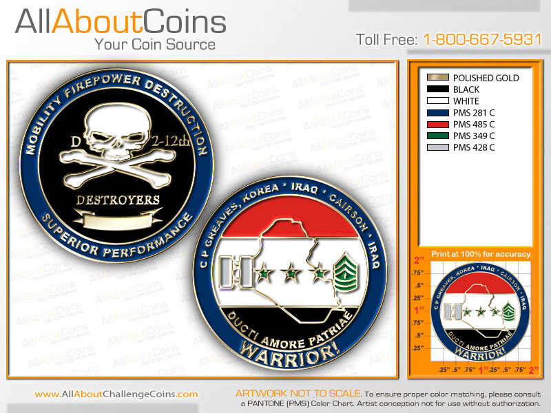 All About Challenge Coins-16